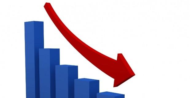 Ekonomik güven endeksi Haziran'da yüzde 3,3 azaldı
